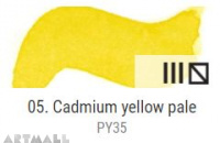 Dry watercolour cubes 1,5 ml, Cadmium yellow pale