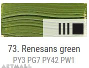 Oil for ART, Renesans green 20 ml.